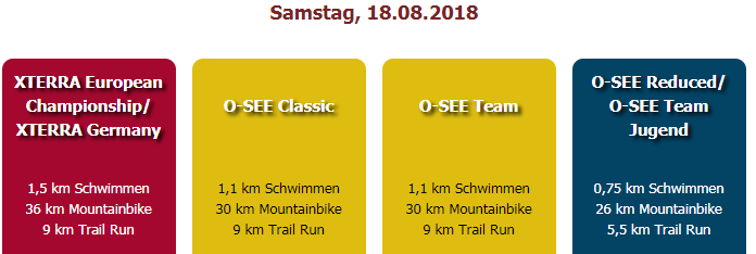 O-See Challenge Bewerbe Samstag 2018