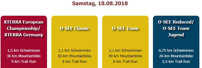 O-See Challenge Bewerbe Samstag 2018