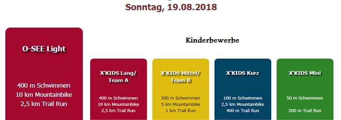 O-See Challenge Bewerbe Sonntag 2018